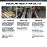 Fiberglass Production Chutes